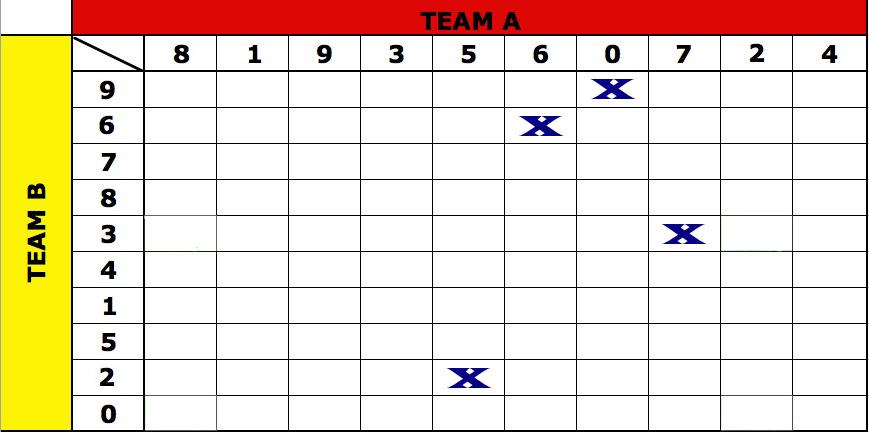 UEFA Euro 2008 Football Match Template  Excel Templates